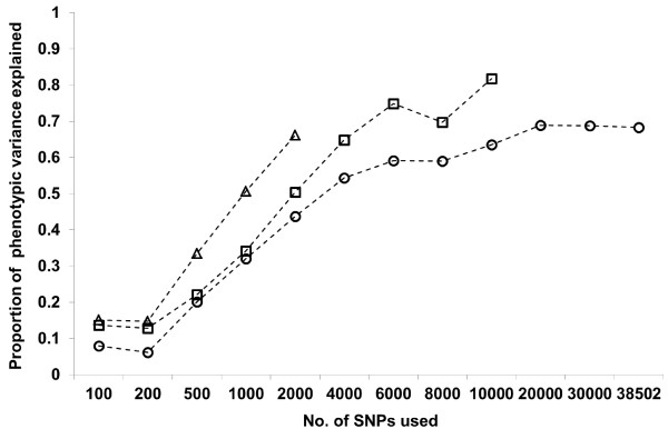 http://static-content.springer.com/image/art%3A10.1186%2F1471-2156-15-15/MediaObjects/12863_2013_1202_Fig5_HTML.jpg