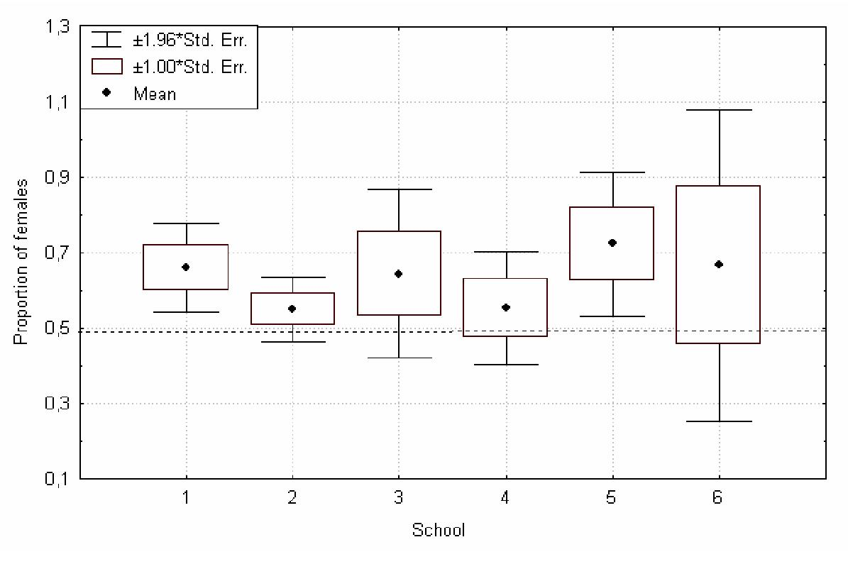 http://static-content.springer.com/image/art%3A10.1186%2F1471-2156-5-10/MediaObjects/12863_2004_Article_182_Fig3_HTML.jpg