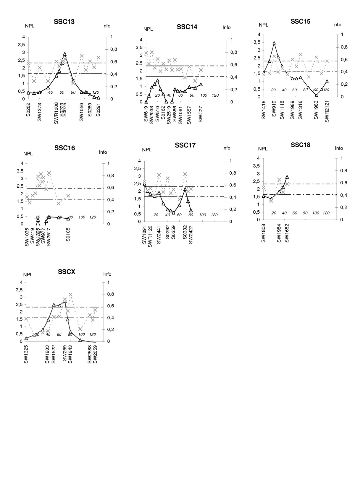 http://static-content.springer.com/image/art%3A10.1186%2F1471-2156-7-25/MediaObjects/12863_2006_Article_448_Fig2_HTML.jpg