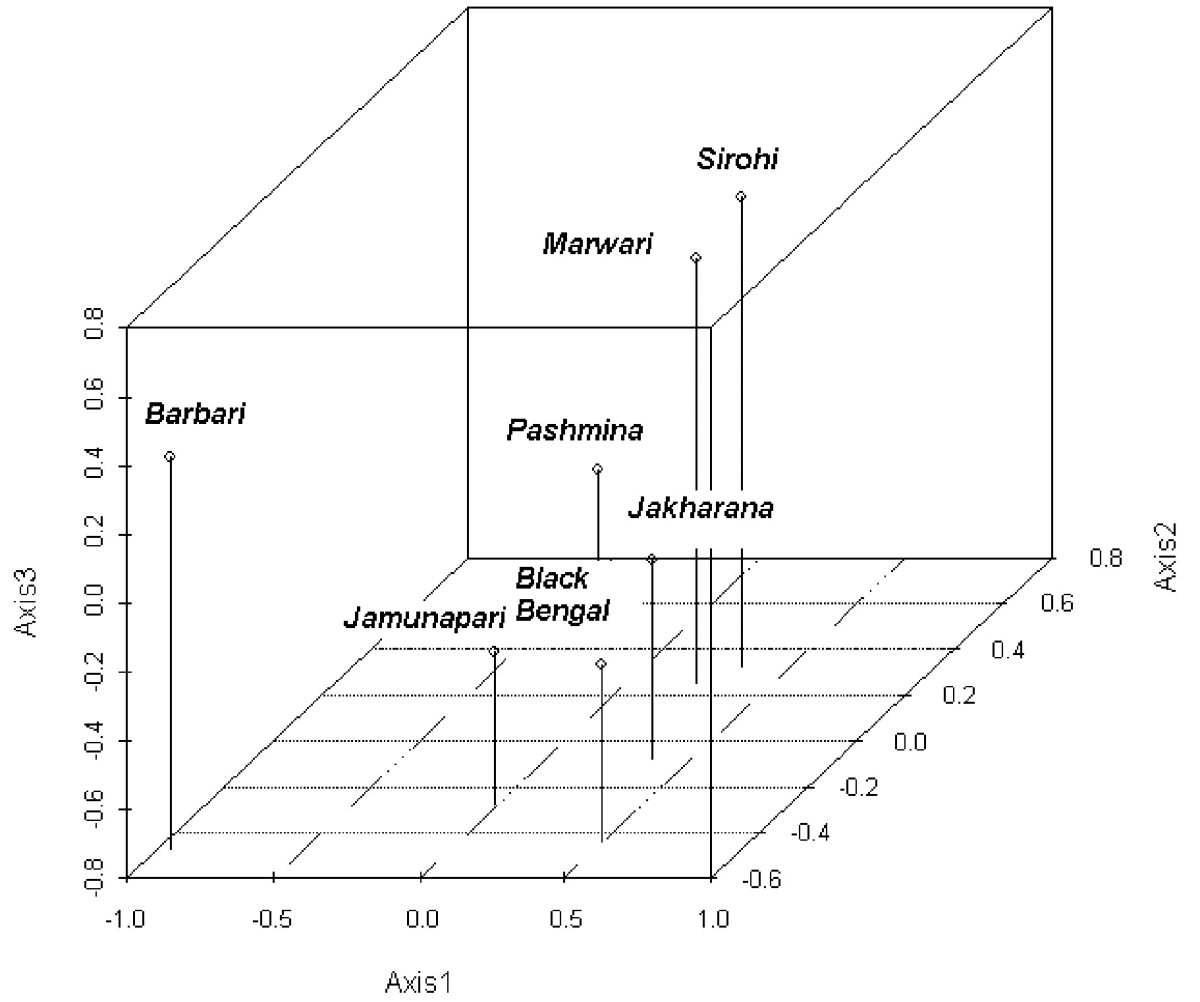 http://static-content.springer.com/image/art%3A10.1186%2F1471-2156-9-11/MediaObjects/12863_2007_Article_577_Fig4_HTML.jpg