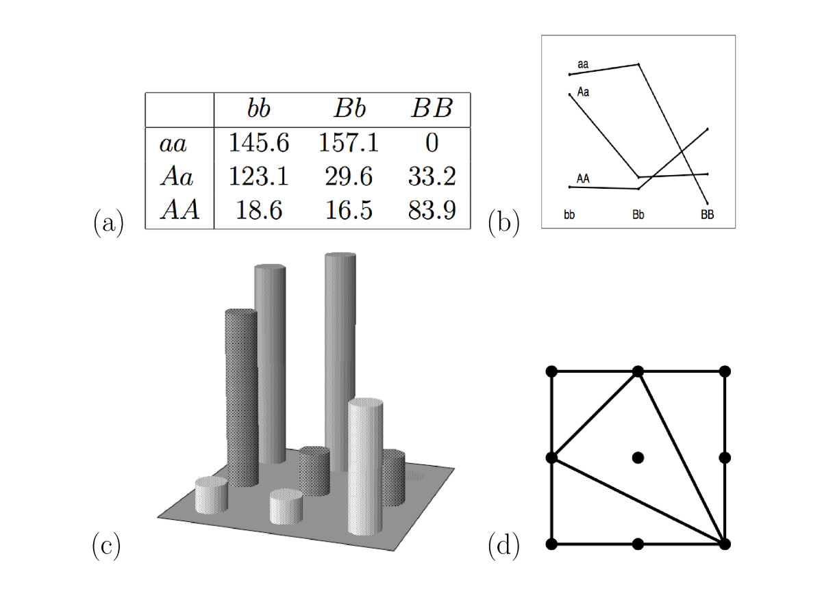 http://static-content.springer.com/image/art%3A10.1186%2F1471-2156-9-17/MediaObjects/12863_2007_Article_583_Fig1_HTML.jpg