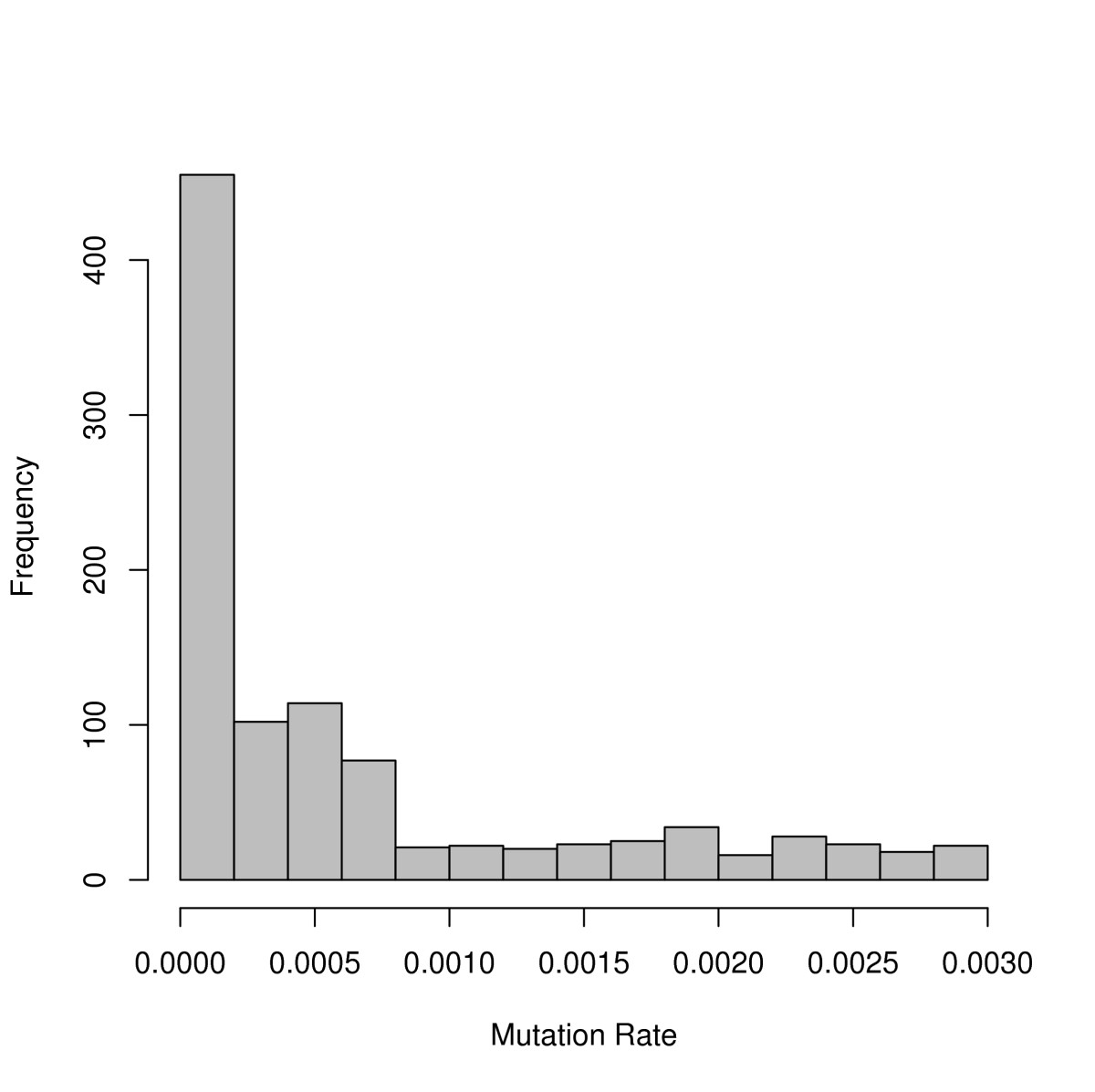 http://static-content.springer.com/image/art%3A10.1186%2F1471-2156-9-66/MediaObjects/12863_2008_Article_632_Fig2_HTML.jpg
