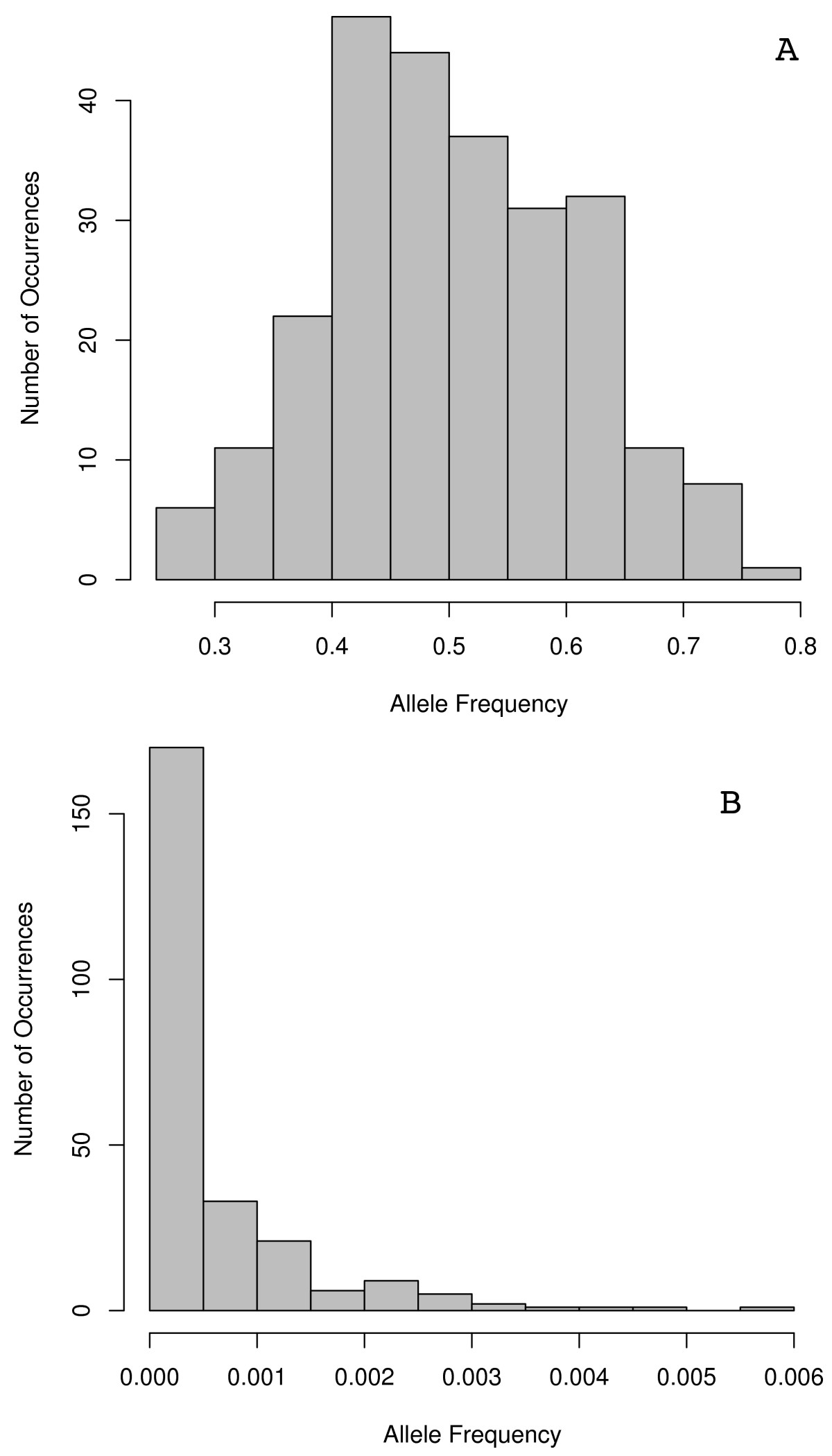 http://static-content.springer.com/image/art%3A10.1186%2F1471-2156-9-66/MediaObjects/12863_2008_Article_632_Fig5_HTML.jpg