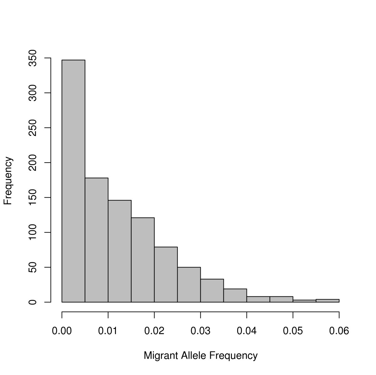 http://static-content.springer.com/image/art%3A10.1186%2F1471-2156-9-66/MediaObjects/12863_2008_Article_632_Fig6_HTML.jpg