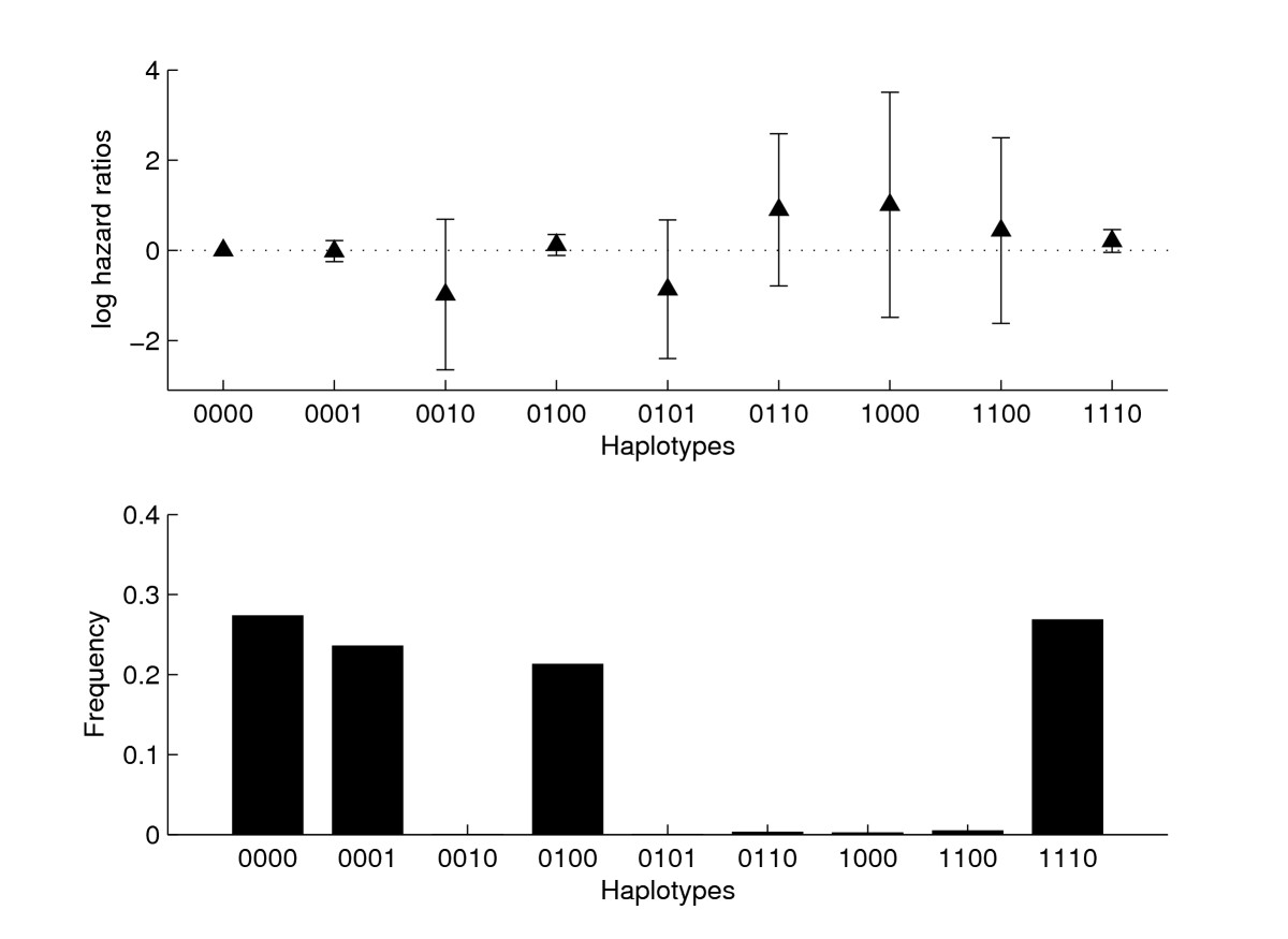 http://static-content.springer.com/image/art%3A10.1186%2F1471-2156-9-9/MediaObjects/12863_2007_Article_575_Fig1_HTML.jpg