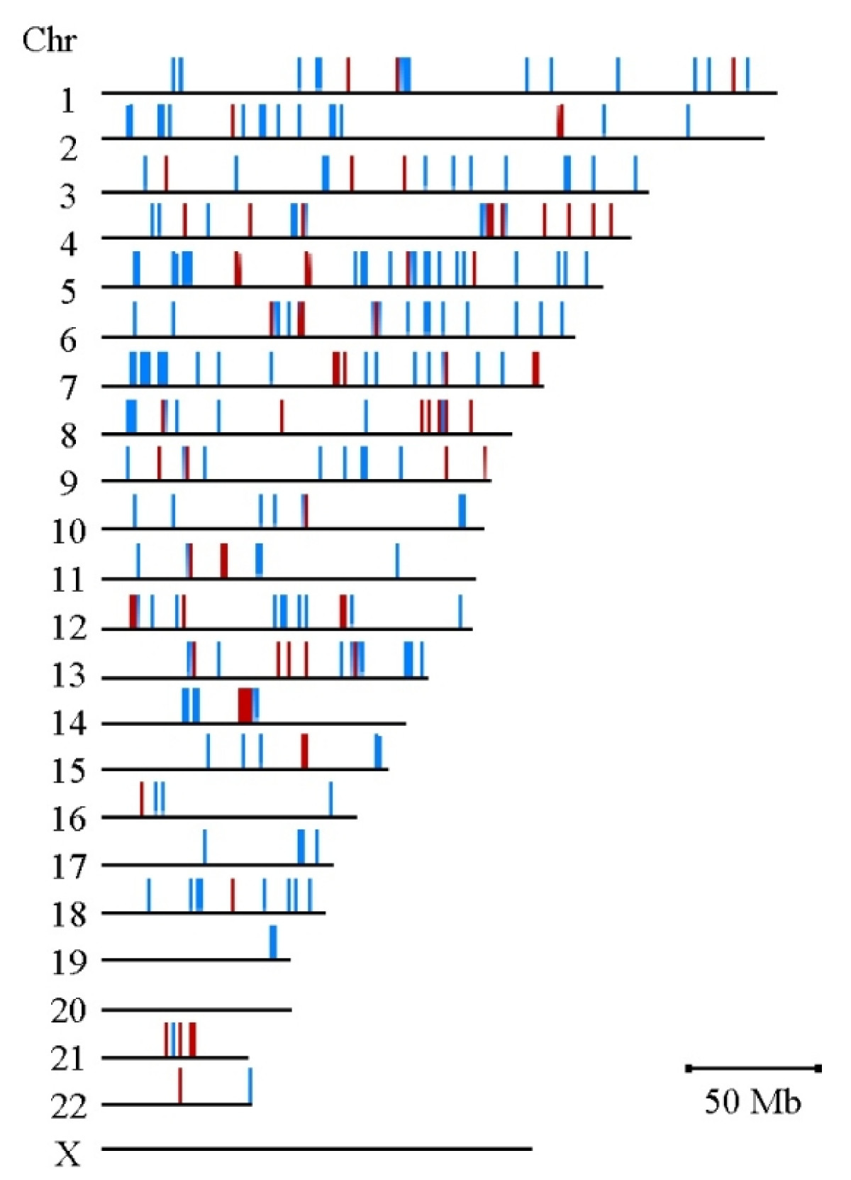 http://static-content.springer.com/image/art%3A10.1186%2F1471-2156-9-92/MediaObjects/12863_2008_Article_658_Fig3_HTML.jpg
