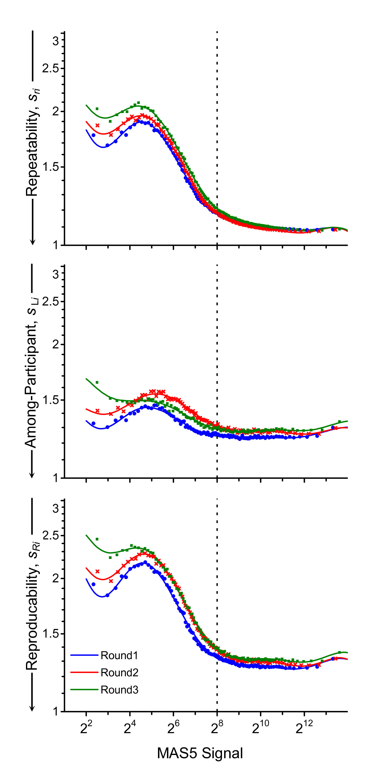 http://static-content.springer.com/image/art%3A10.1186%2F1471-2164-10-153/MediaObjects/12864_2008_Article_2037_Fig4_HTML.jpg