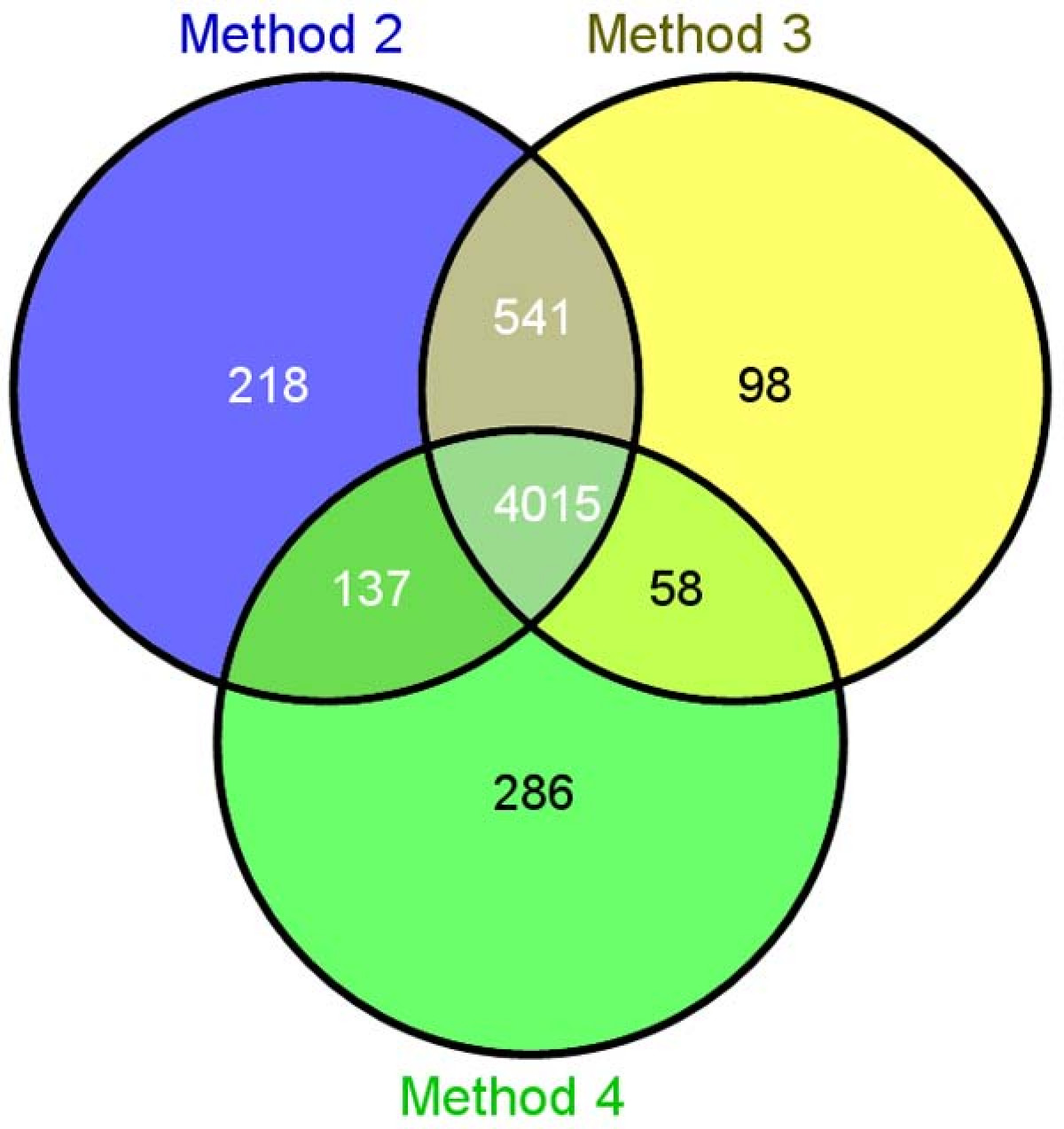 http://static-content.springer.com/image/art%3A10.1186%2F1471-2164-10-2/MediaObjects/12864_2008_Article_1886_Fig6_HTML.jpg