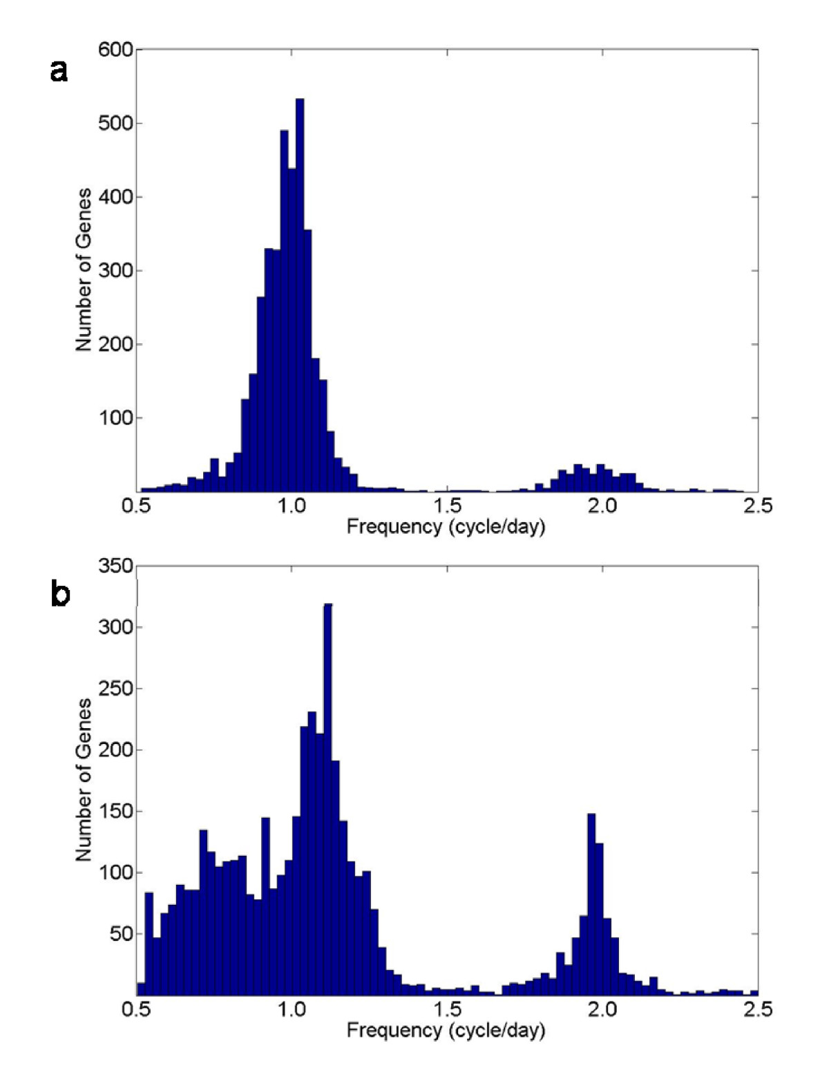 http://static-content.springer.com/image/art%3A10.1186%2F1471-2164-10-226/MediaObjects/12864_2008_Article_2110_Fig1_HTML.jpg