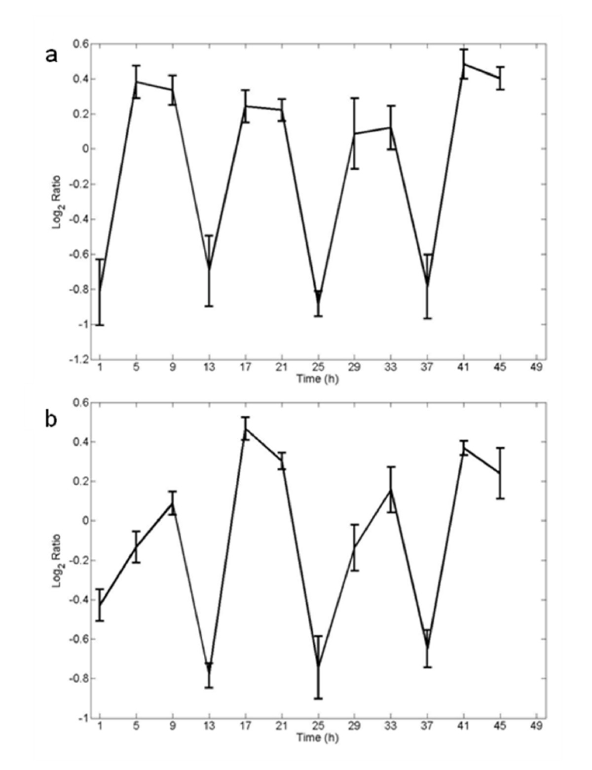 http://static-content.springer.com/image/art%3A10.1186%2F1471-2164-10-226/MediaObjects/12864_2008_Article_2110_Fig4_HTML.jpg