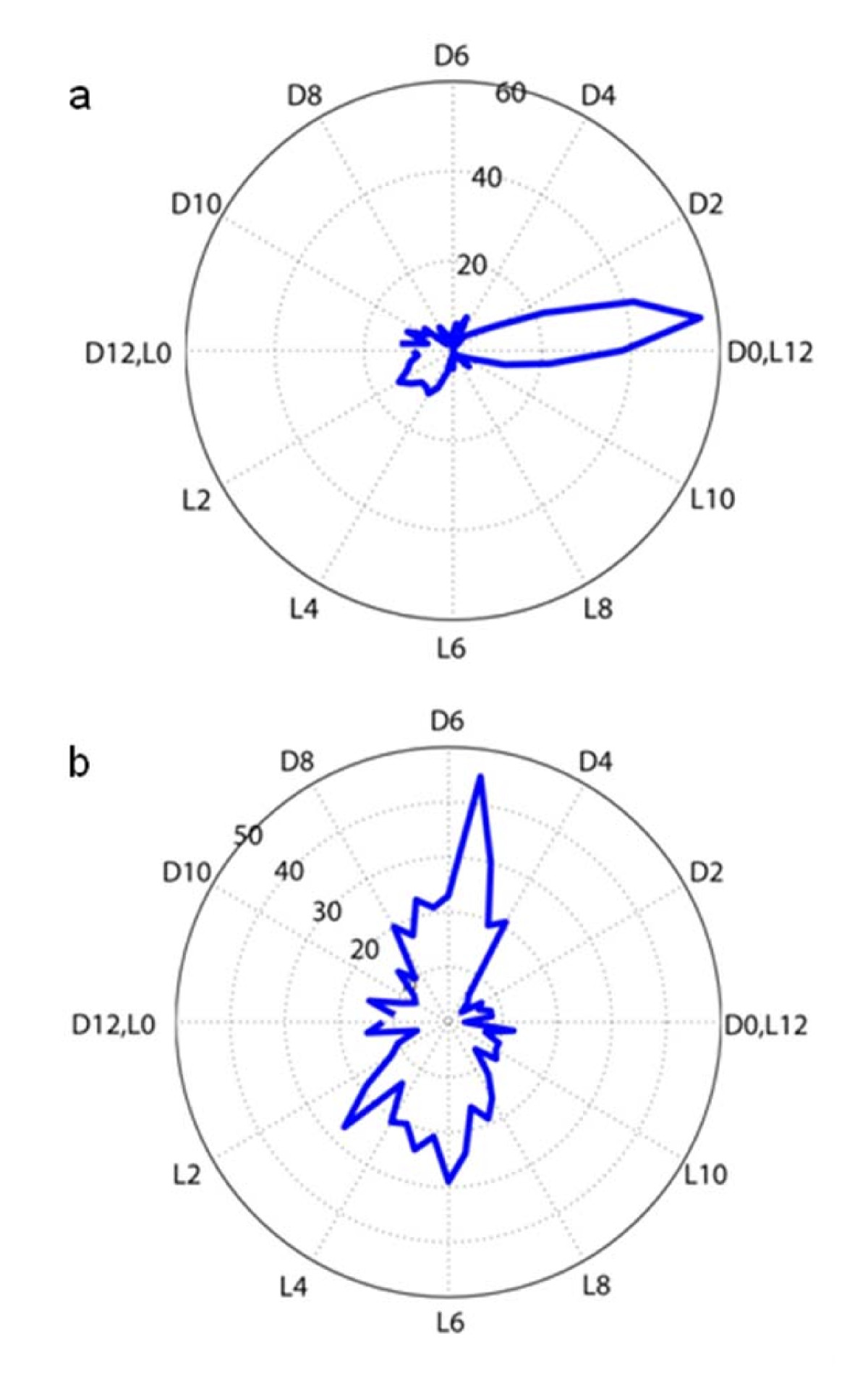 http://static-content.springer.com/image/art%3A10.1186%2F1471-2164-10-226/MediaObjects/12864_2008_Article_2110_Fig5_HTML.jpg