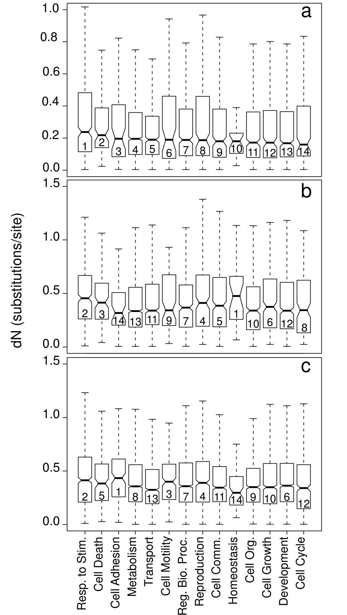 http://static-content.springer.com/image/art%3A10.1186%2F1471-2164-10-234/MediaObjects/12864_2009_Article_2118_Fig3_HTML.jpg
