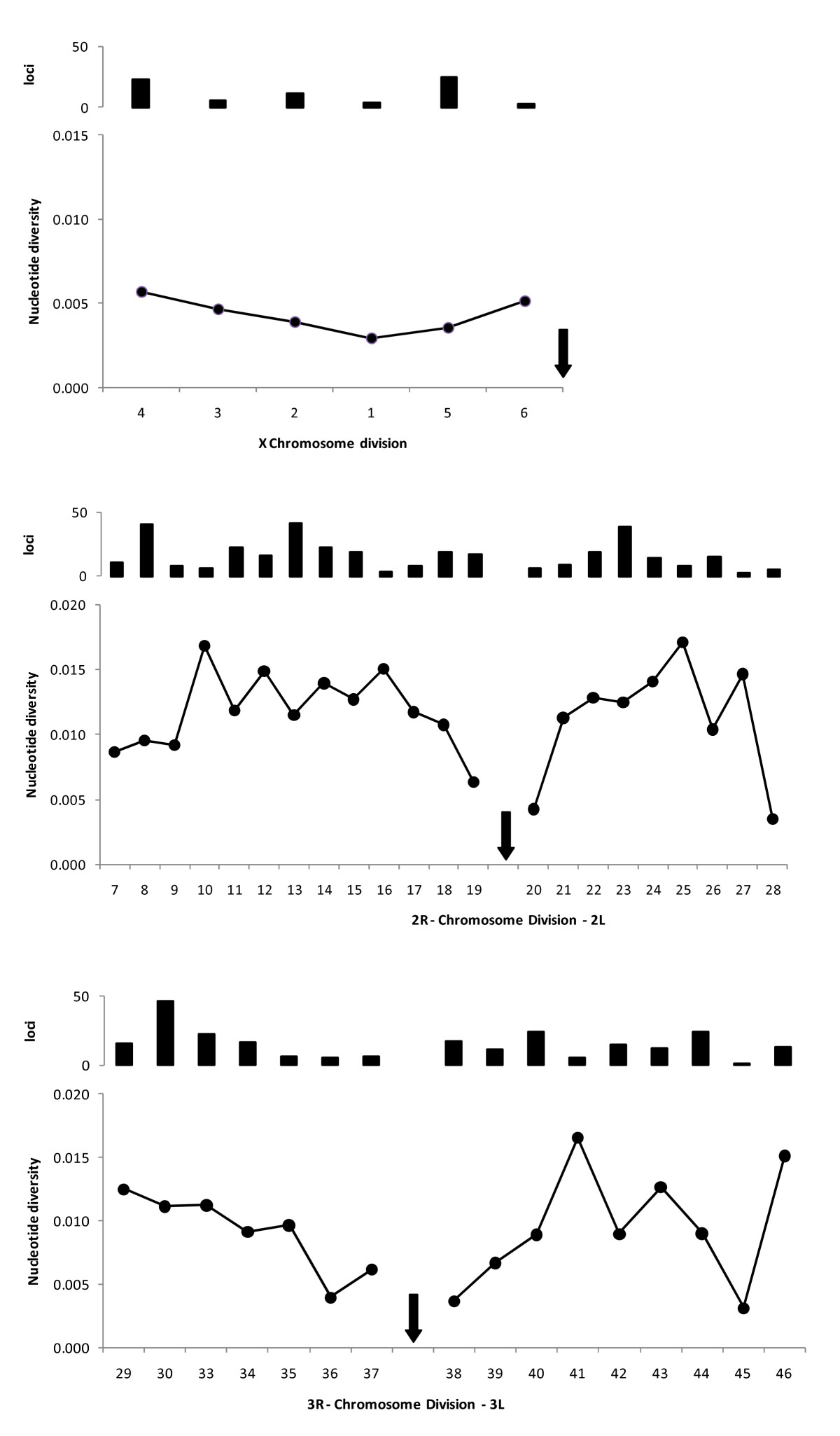 http://static-content.springer.com/image/art%3A10.1186%2F1471-2164-10-320/MediaObjects/12864_2008_Article_2204_Fig4_HTML.jpg