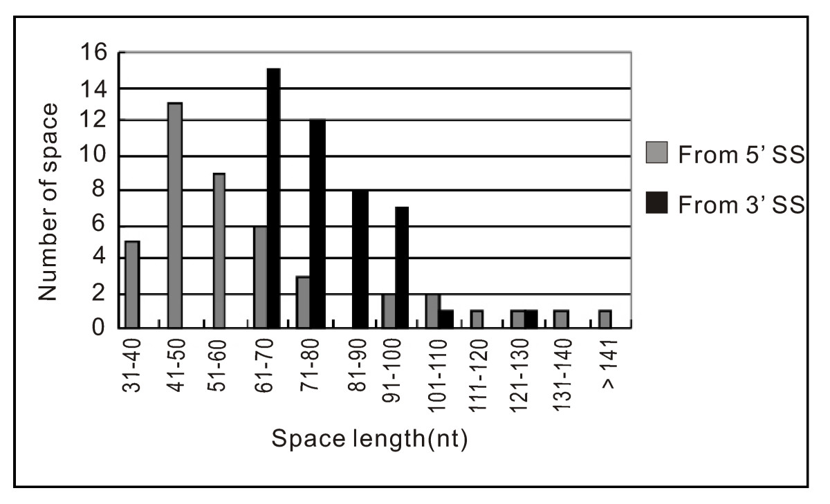 http://static-content.springer.com/image/art%3A10.1186%2F1471-2164-10-515/MediaObjects/12864_2009_Article_2399_Fig4_HTML.jpg
