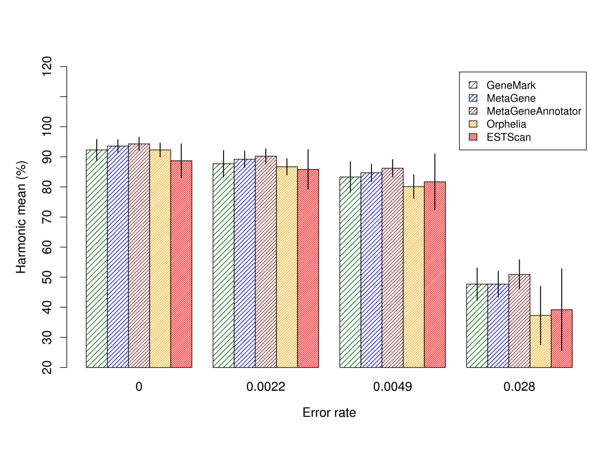 http://static-content.springer.com/image/art%3A10.1186%2F1471-2164-10-520/MediaObjects/12864_2009_Article_2404_Fig2_HTML.jpg