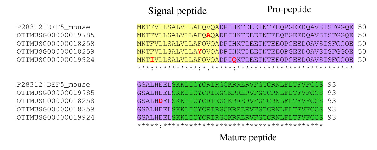 http://static-content.springer.com/image/art%3A10.1186%2F1471-2164-10-606/MediaObjects/12864_2009_Article_2490_Fig3_HTML.jpg