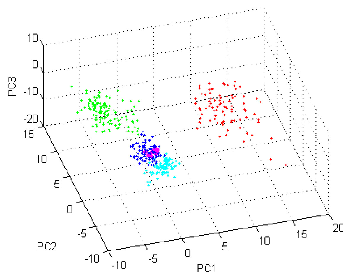 http://static-content.springer.com/image/art%3A10.1186%2F1471-2164-10-615/MediaObjects/12864_2009_Article_2499_Fig2_HTML.jpg