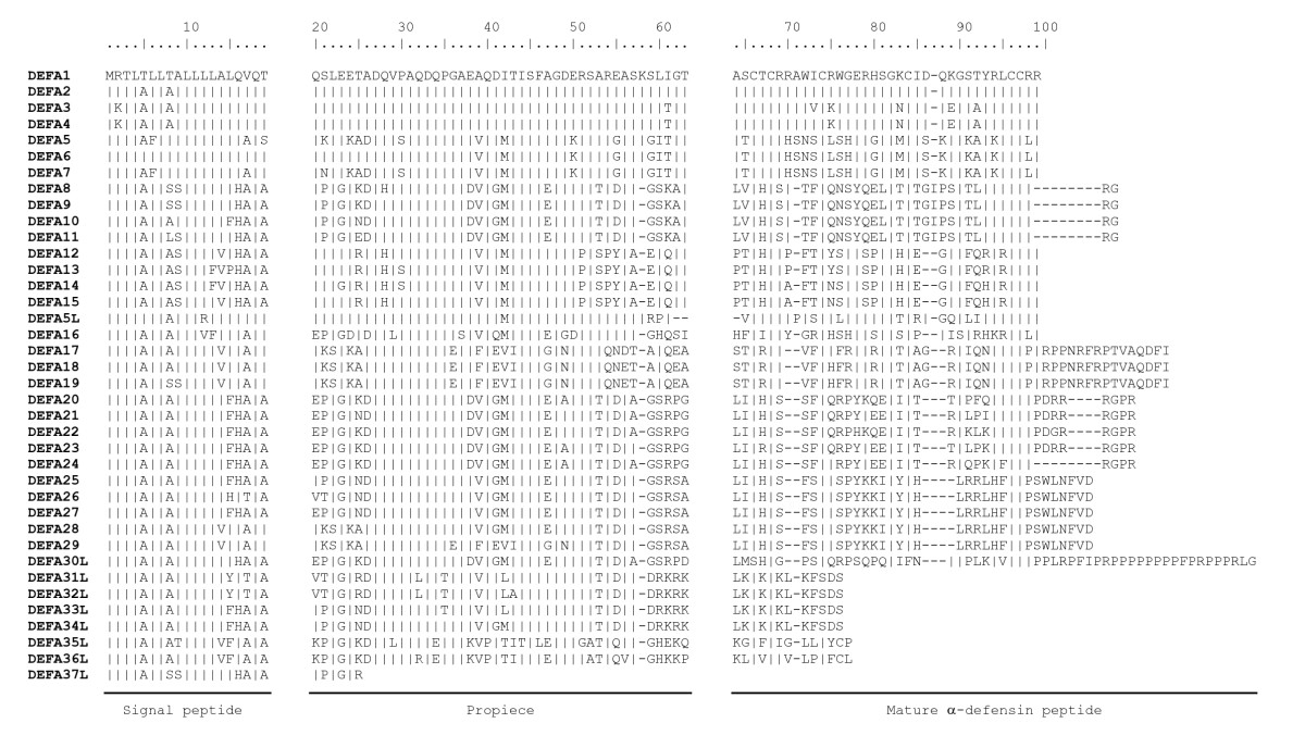 http://static-content.springer.com/image/art%3A10.1186%2F1471-2164-10-631/MediaObjects/12864_2009_Article_2515_Fig2_HTML.jpg