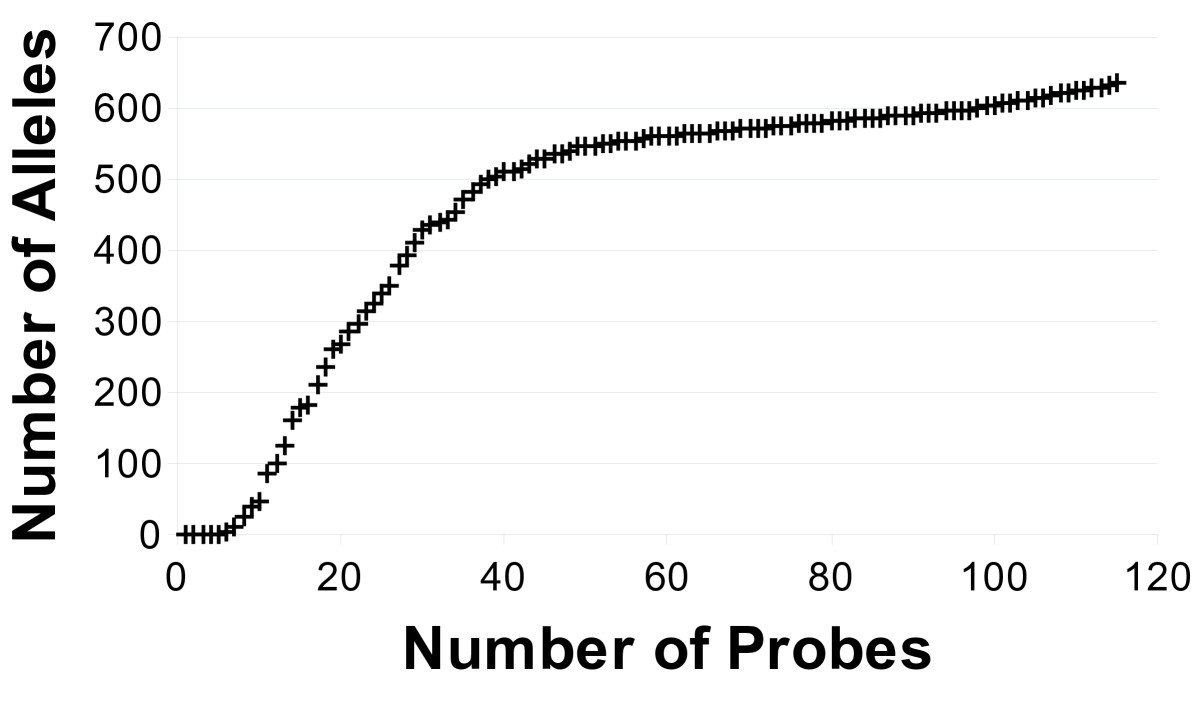 http://static-content.springer.com/image/art%3A10.1186%2F1471-2164-10-85/MediaObjects/12864_2008_Article_1969_Fig1_HTML.jpg
