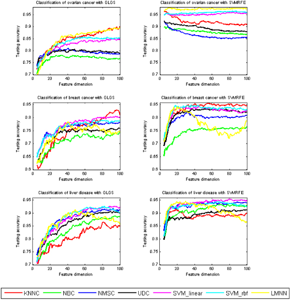 http://static-content.springer.com/image/art%3A10.1186%2F1471-2164-10-S1-S3/MediaObjects/12864_2009_Article_2531_Fig1_HTML.jpg