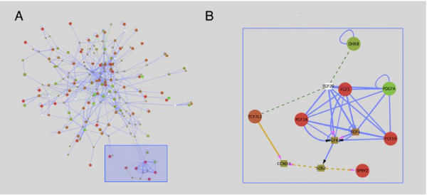 http://static-content.springer.com/image/art%3A10.1186%2F1471-2164-10-S2-S6/MediaObjects/12864_2009_Article_2554_Fig3_HTML.jpg
