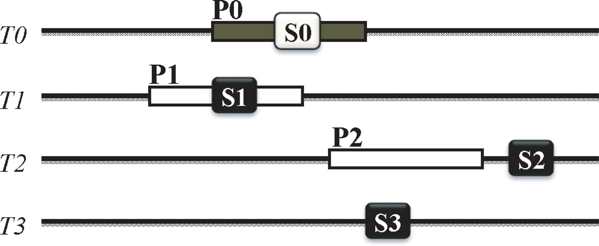 http://static-content.springer.com/image/art%3A10.1186%2F1471-2164-10-S3-S3/MediaObjects/12864_2009_Article_2561_Fig1_HTML.jpg