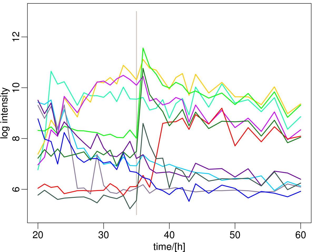 http://static-content.springer.com/image/art%3A10.1186%2F1471-2164-11-10/MediaObjects/12864_2009_Article_2604_Fig9_HTML.jpg