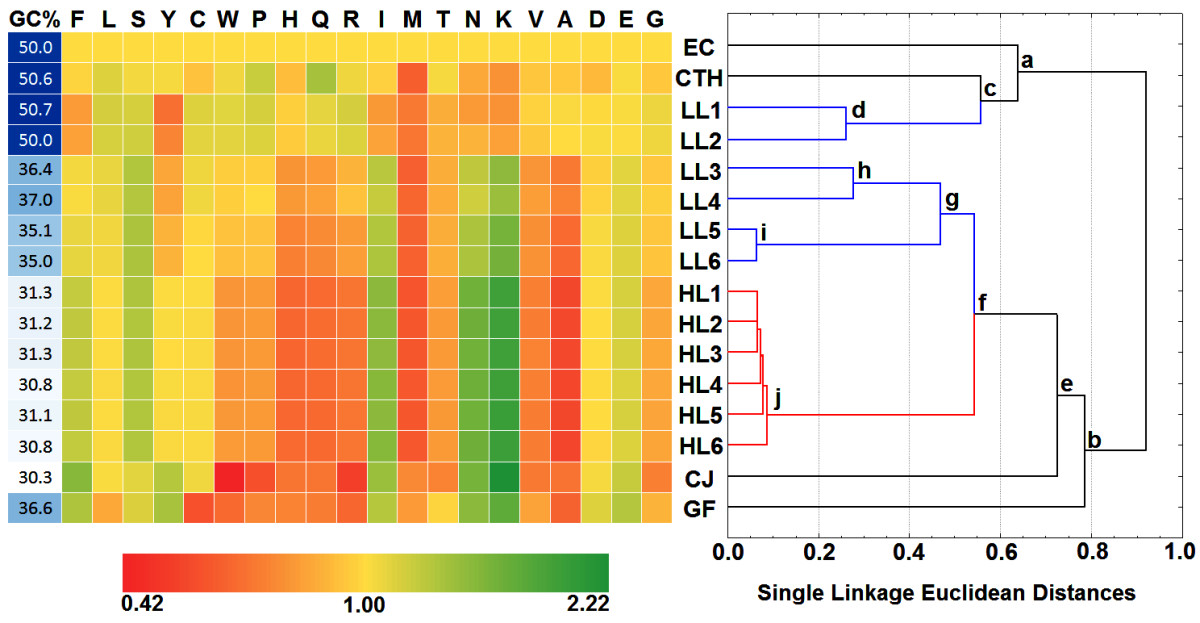 http://static-content.springer.com/image/art%3A10.1186%2F1471-2164-11-103/MediaObjects/12864_2009_Article_2697_Fig4_HTML.jpg
