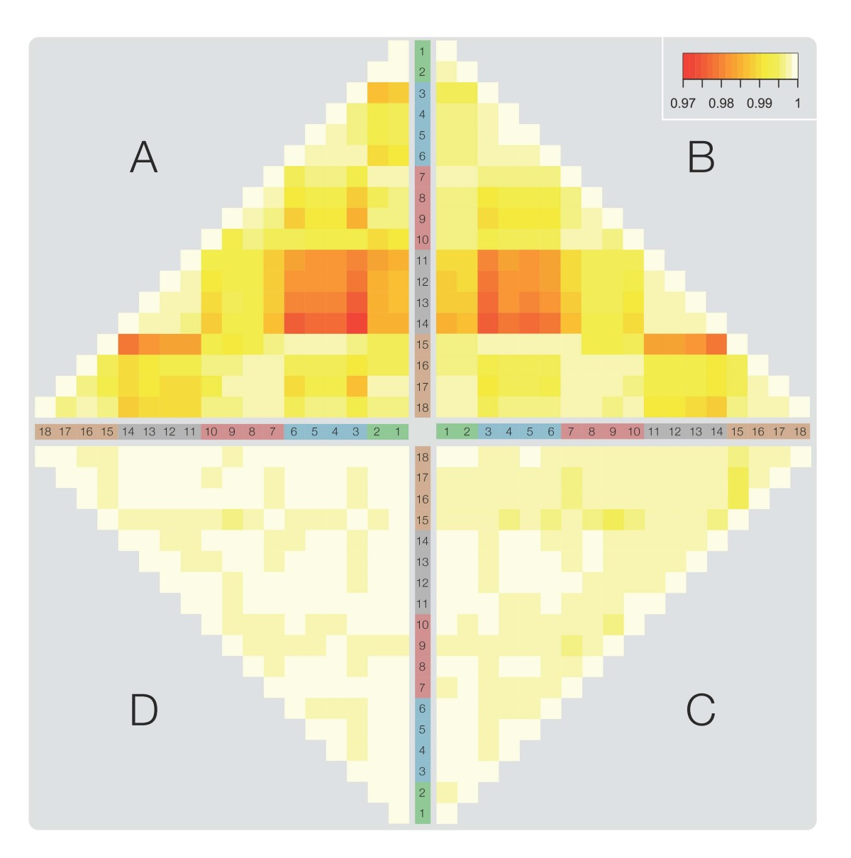 http://static-content.springer.com/image/art%3A10.1186%2F1471-2164-11-134/MediaObjects/12864_2009_Article_2728_Fig2_HTML.jpg