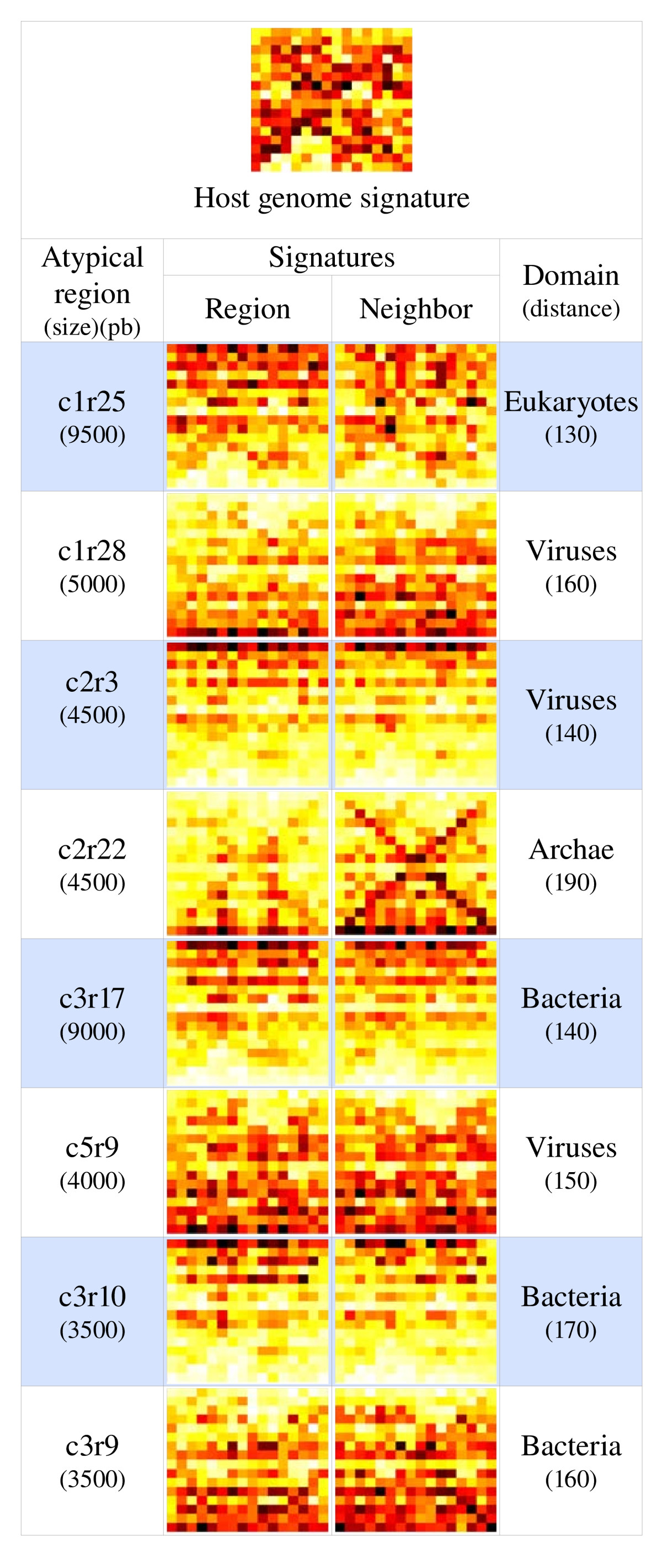 http://static-content.springer.com/image/art%3A10.1186%2F1471-2164-11-171/MediaObjects/12864_2010_Article_2765_Fig4_HTML.jpg