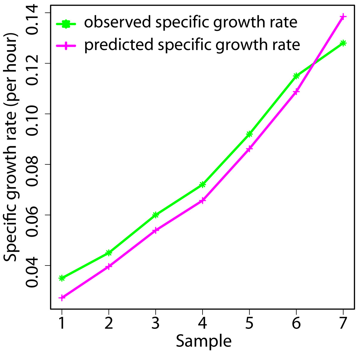 http://static-content.springer.com/image/art%3A10.1186%2F1471-2164-11-202/MediaObjects/12864_2009_Article_2796_Fig1_HTML.jpg