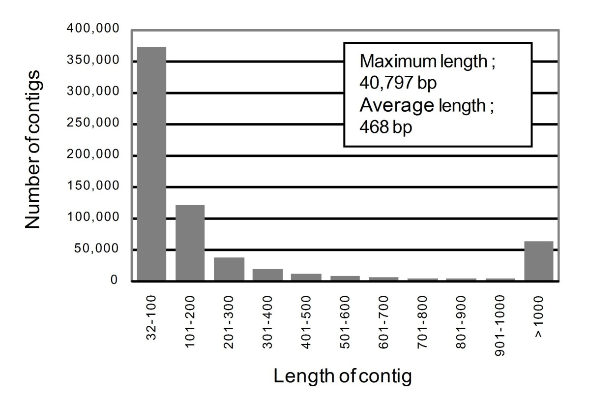 http://static-content.springer.com/image/art%3A10.1186%2F1471-2164-11-267/MediaObjects/12864_2009_Article_2861_Fig1_HTML.jpg