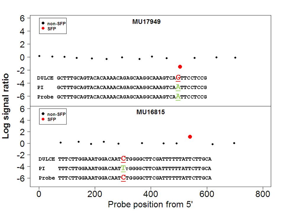 http://static-content.springer.com/image/art%3A10.1186%2F1471-2164-11-269/MediaObjects/12864_2009_Article_2863_Fig2_HTML.jpg