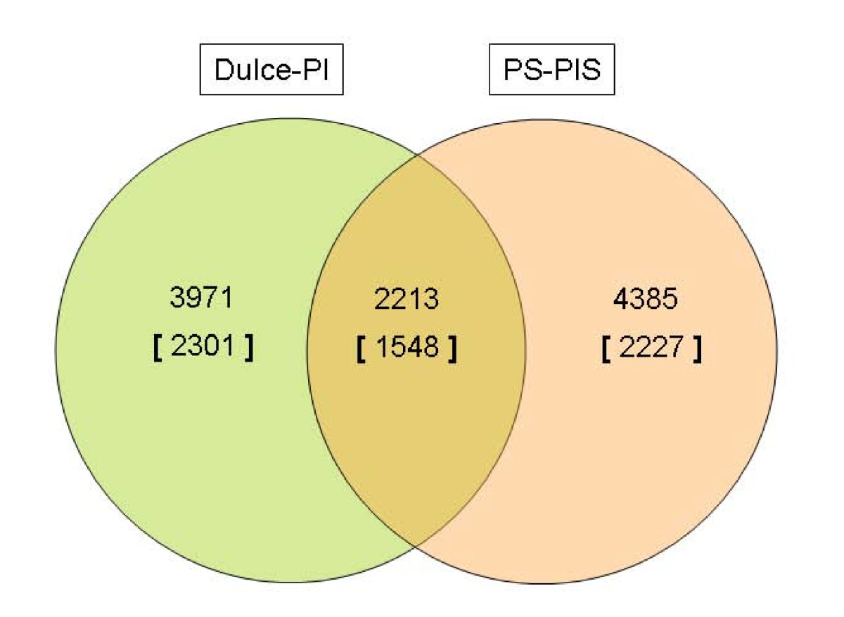 http://static-content.springer.com/image/art%3A10.1186%2F1471-2164-11-269/MediaObjects/12864_2009_Article_2863_Fig5_HTML.jpg