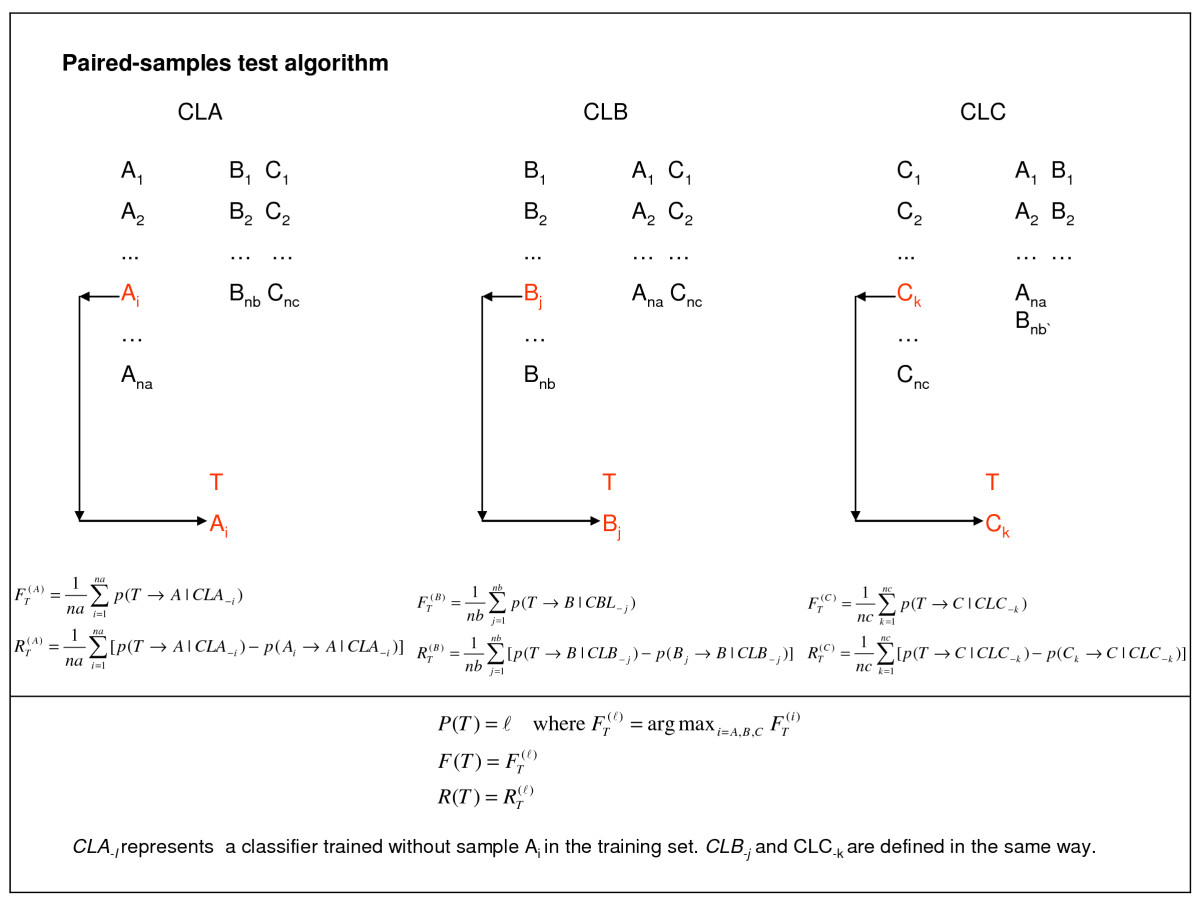 http://static-content.springer.com/image/art%3A10.1186%2F1471-2164-11-273/MediaObjects/12864_2009_Article_2867_Fig7_HTML.jpg