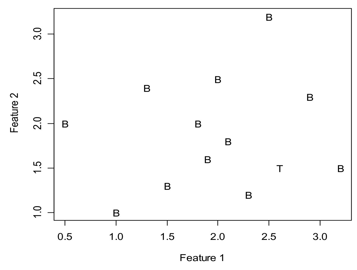 http://static-content.springer.com/image/art%3A10.1186%2F1471-2164-11-273/MediaObjects/12864_2009_Article_2867_Fig8_HTML.jpg