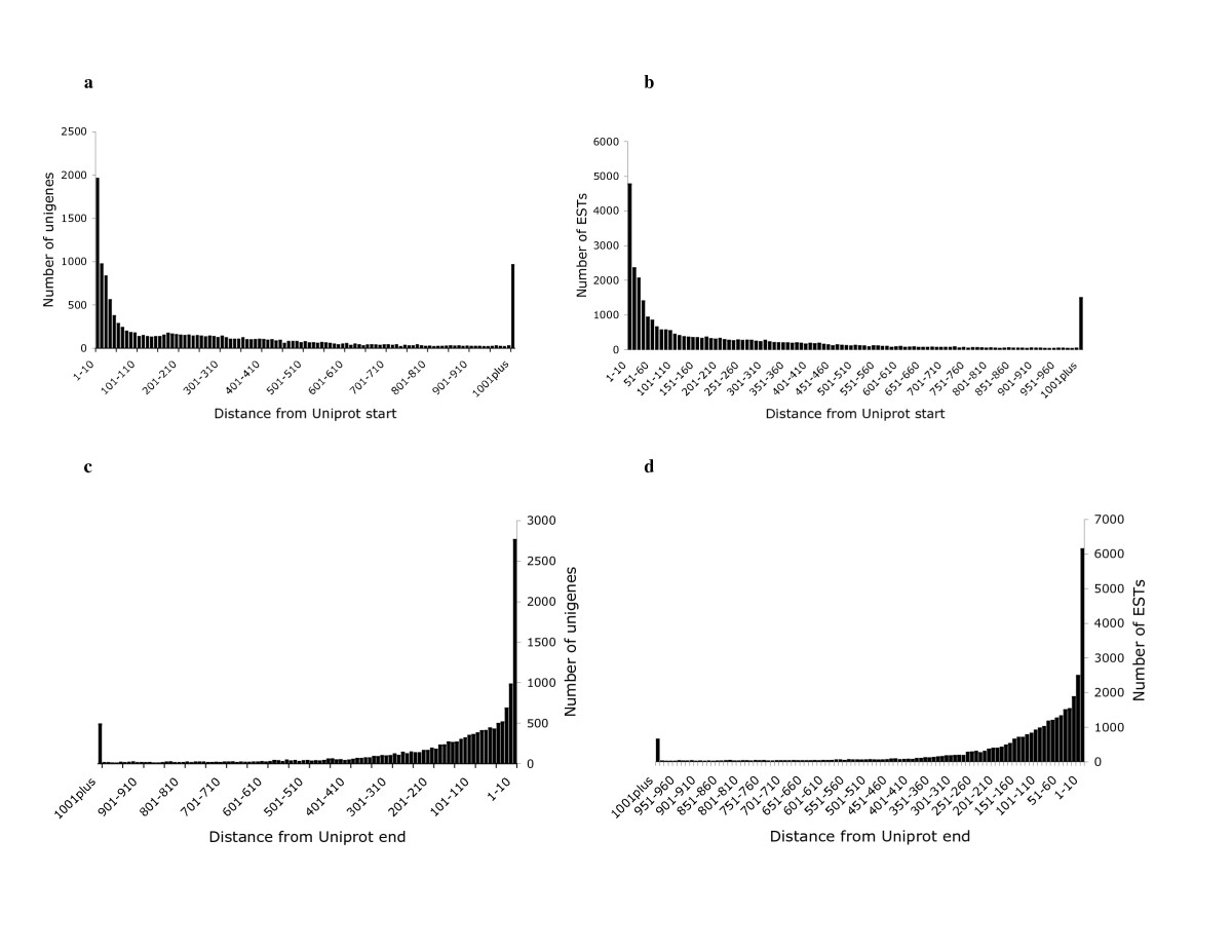 http://static-content.springer.com/image/art%3A10.1186%2F1471-2164-11-278/MediaObjects/12864_2009_Article_2872_Fig5_HTML.jpg