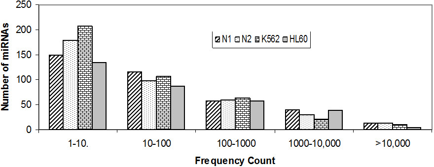 http://static-content.springer.com/image/art%3A10.1186%2F1471-2164-11-288/MediaObjects/12864_2009_Article_2882_Fig3_HTML.jpg
