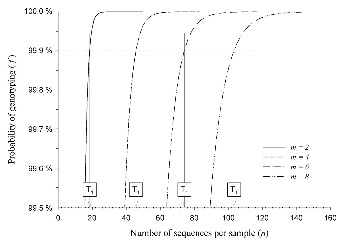 http://static-content.springer.com/image/art%3A10.1186%2F1471-2164-11-296/MediaObjects/12864_2009_Article_2890_Fig2_HTML.jpg