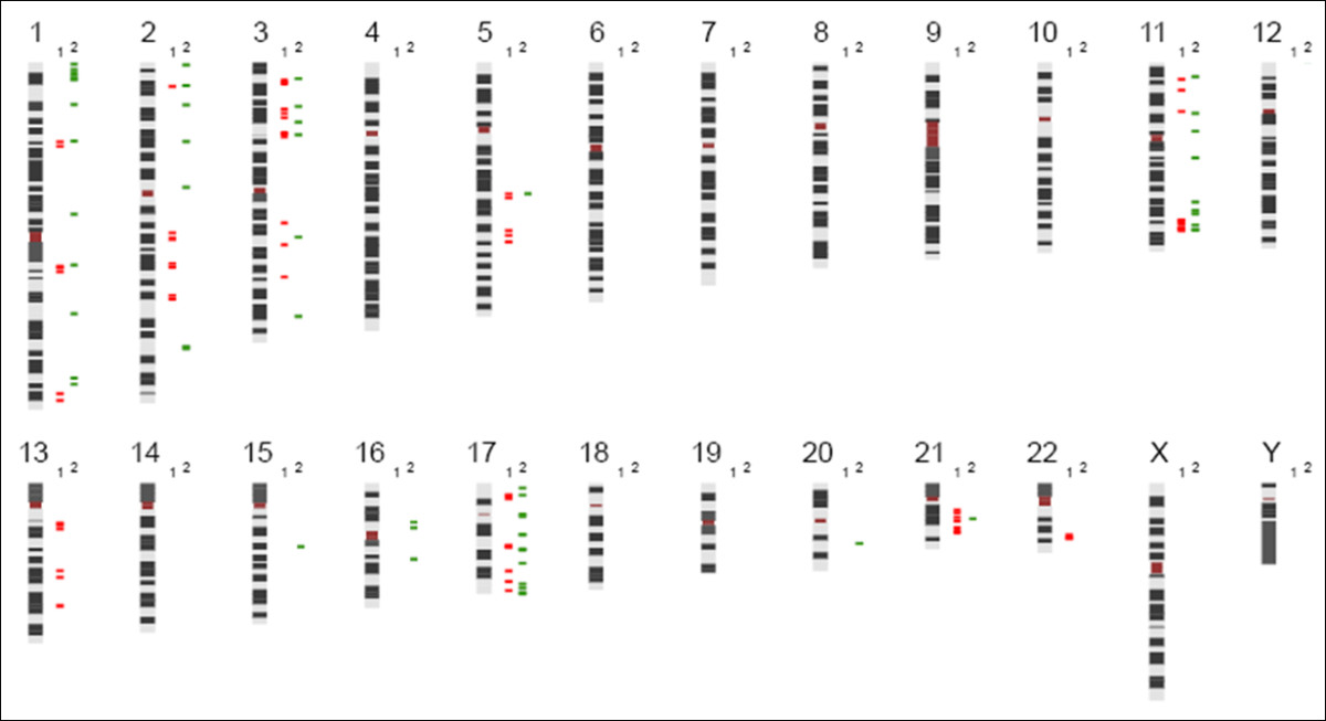 http://static-content.springer.com/image/art%3A10.1186%2F1471-2164-11-298/MediaObjects/12864_2009_Article_2892_Fig1_HTML.jpg