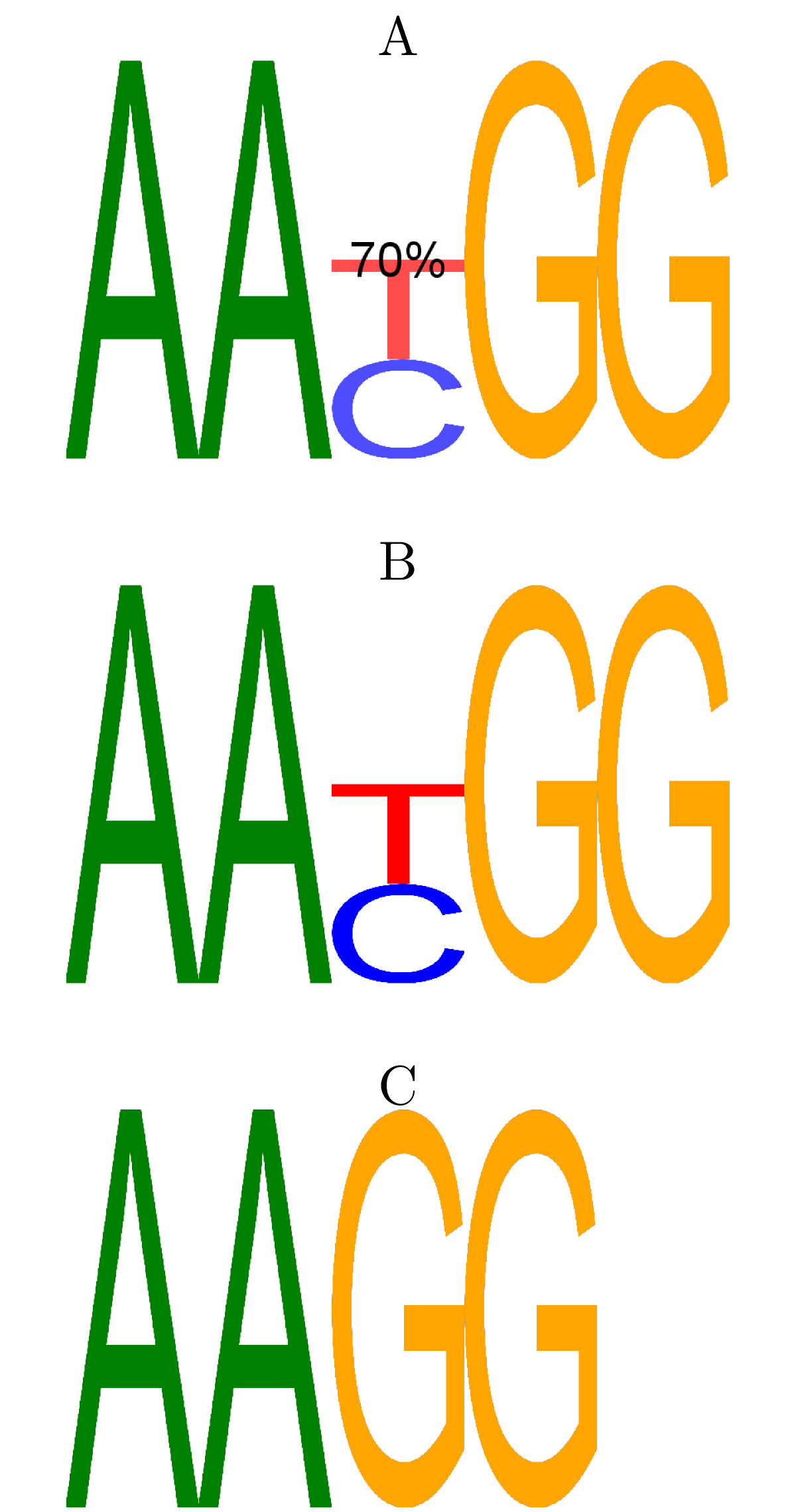 http://static-content.springer.com/image/art%3A10.1186%2F1471-2164-11-30/MediaObjects/12864_2009_Article_2624_Fig1_HTML.jpg