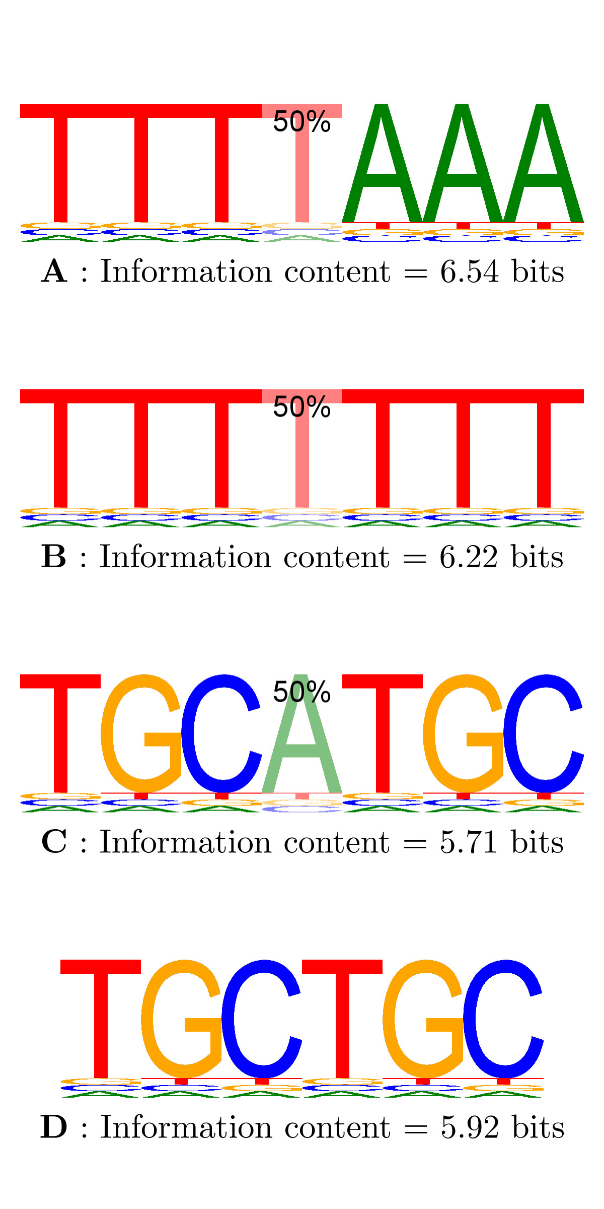 http://static-content.springer.com/image/art%3A10.1186%2F1471-2164-11-30/MediaObjects/12864_2009_Article_2624_Fig4_HTML.jpg
