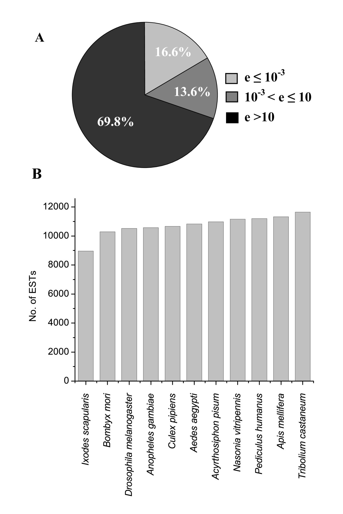 http://static-content.springer.com/image/art%3A10.1186%2F1471-2164-11-303/MediaObjects/12864_2010_Article_2897_Fig1_HTML.jpg