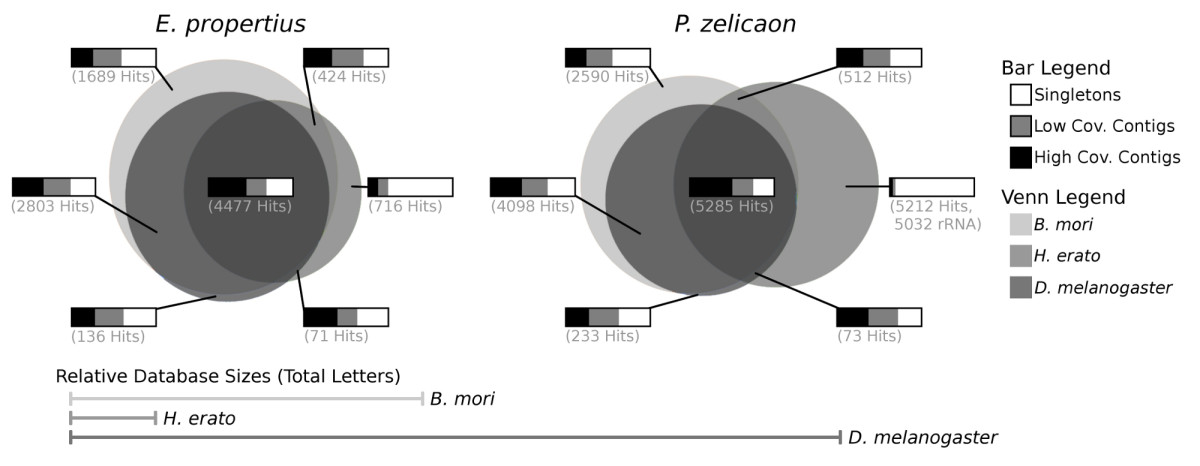 http://static-content.springer.com/image/art%3A10.1186%2F1471-2164-11-310/MediaObjects/12864_2009_Article_2904_Fig6_HTML.jpg