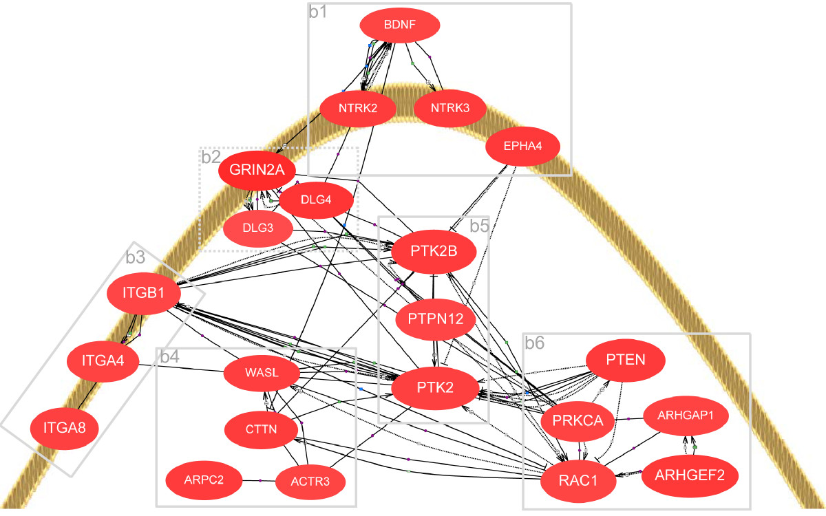 http://static-content.springer.com/image/art%3A10.1186%2F1471-2164-11-360/MediaObjects/12864_2010_Article_2954_Fig2_HTML.jpg
