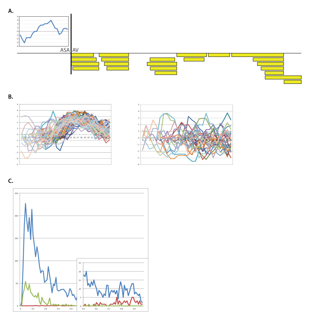 http://static-content.springer.com/image/art%3A10.1186%2F1471-2164-11-460/MediaObjects/12864_2010_Article_3054_Fig4_HTML.jpg