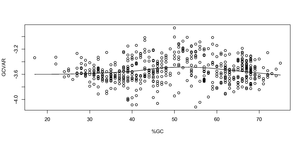 http://static-content.springer.com/image/art%3A10.1186%2F1471-2164-11-464/MediaObjects/12864_2010_Article_3058_Fig3_HTML.jpg