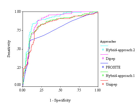 http://static-content.springer.com/image/art%3A10.1186%2F1471-2164-11-507/MediaObjects/12864_2010_Article_3101_Fig3_HTML.jpg