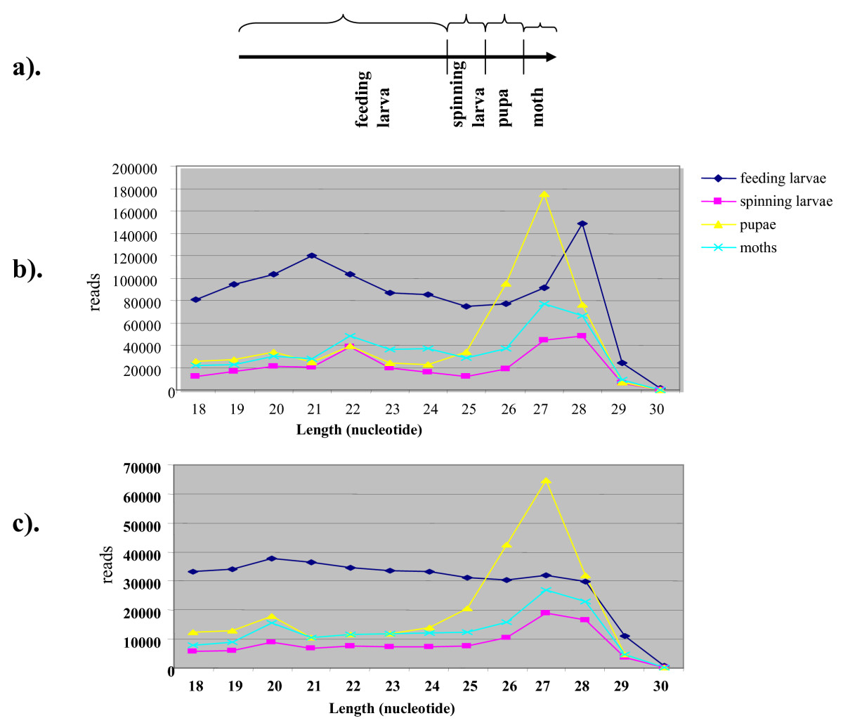 http://static-content.springer.com/image/art%3A10.1186%2F1471-2164-11-52/MediaObjects/12864_2009_Article_2646_Fig1_HTML.jpg