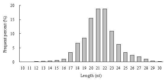 http://static-content.springer.com/image/art%3A10.1186%2F1471-2164-11-521/MediaObjects/12864_2010_Article_3115_Fig1_HTML.jpg